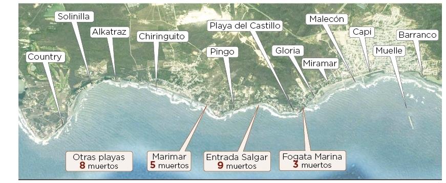 Les plages entre Barranquilla et Puerto Colombia - à éviter comme la peste !