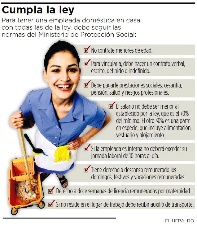 Prestaciones sociales en los empleados del servicio Alta trabajador servicio domestico